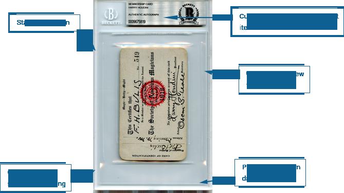 Autograph Encapsulation Beckett Authentication Services